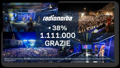 RADIONORBA SUPERA QUOTA UN MILIONE DI ASCOLTATORI NEL GIORNO MEDIO