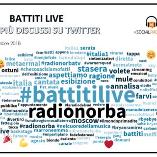 Battiti Live domina sui social