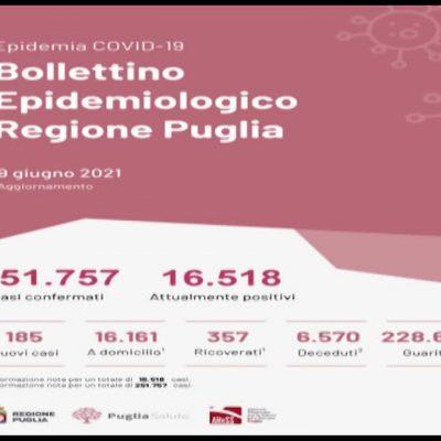 Vaccini, la Asl di Bari cambia organizzazione