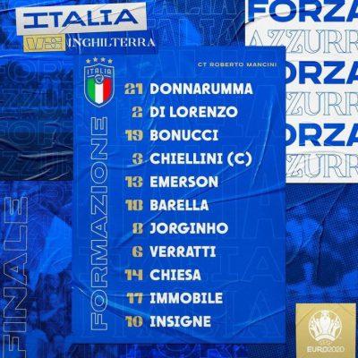 Italia-Inghilterra, solo conferme per Mancini. Tra gli inglesi Mount con Sterling e Kane