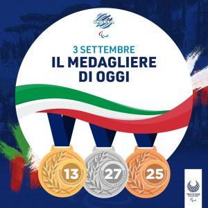 Paralimpiadi, altre sette medaglie per l'Italia. Superato il record di Seul 1988