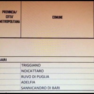 Elezioni comunali, nel Barese interessate cinque città